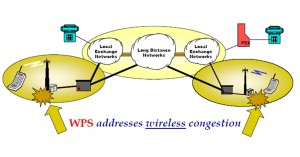 Wireless Priority Service